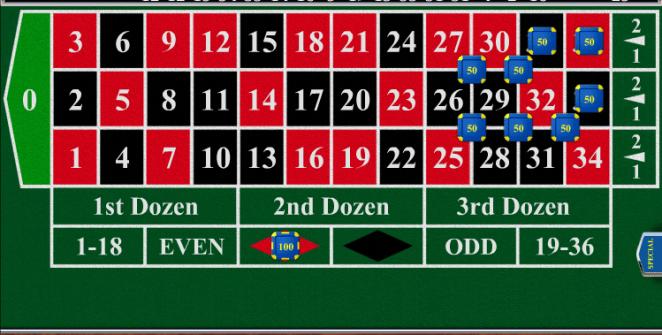 Casino SPiele Globe Roulette Online Kostenlos Spielen