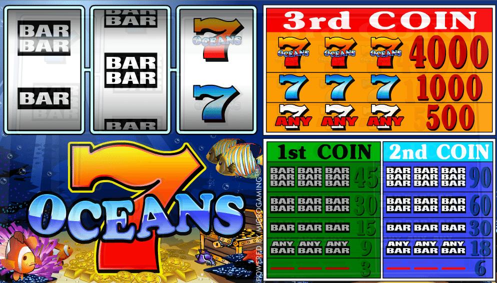 kostenloses online casino automaten spiele kostenlos