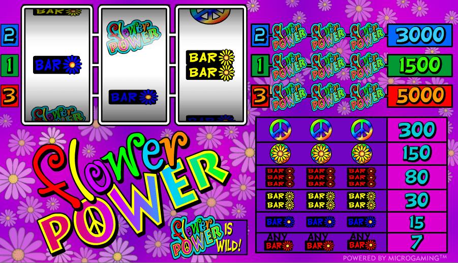 Thai Flower slot – spil online gratis