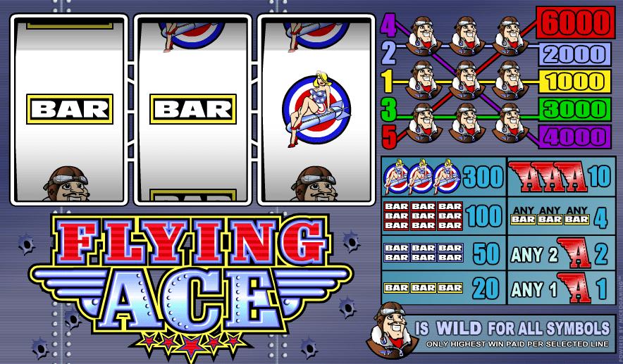 online slot machine games spielautomaten gratis