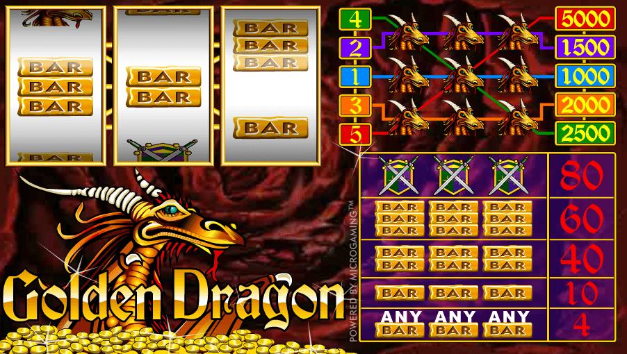 Dragon Mystery Slot - Spielen Sie diesen Online Video-Slot gratis