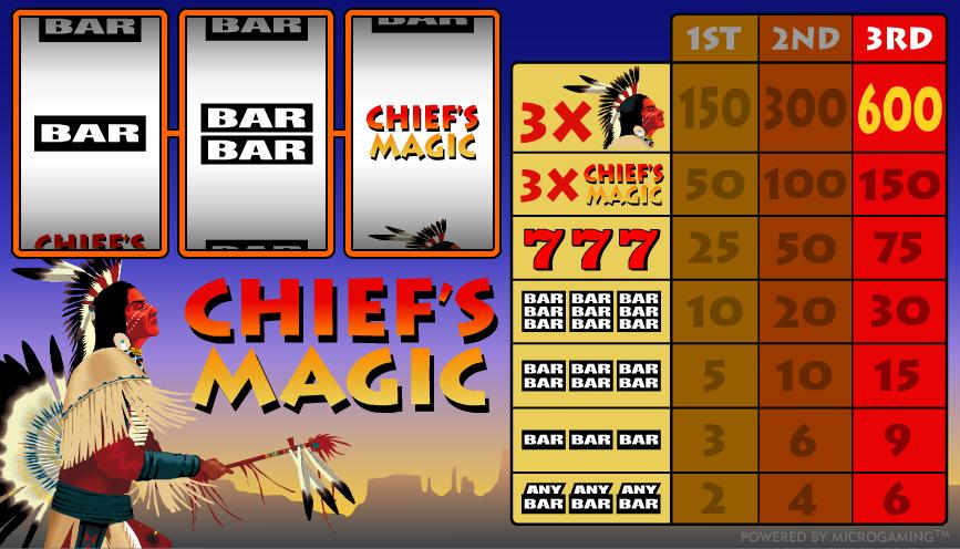 gta 5 casino online spielautomaten gratis