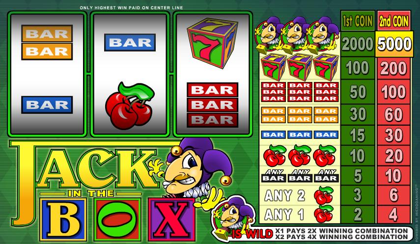 Kostenlose Spielautomat Jack in the Box Online