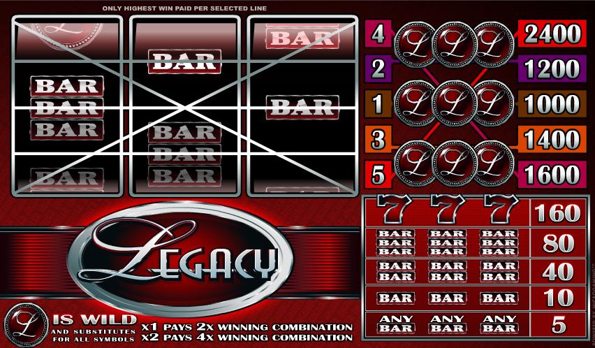 Der Slot Bunny's Rabbit von Aristocrat –kostenloses Casinospiel