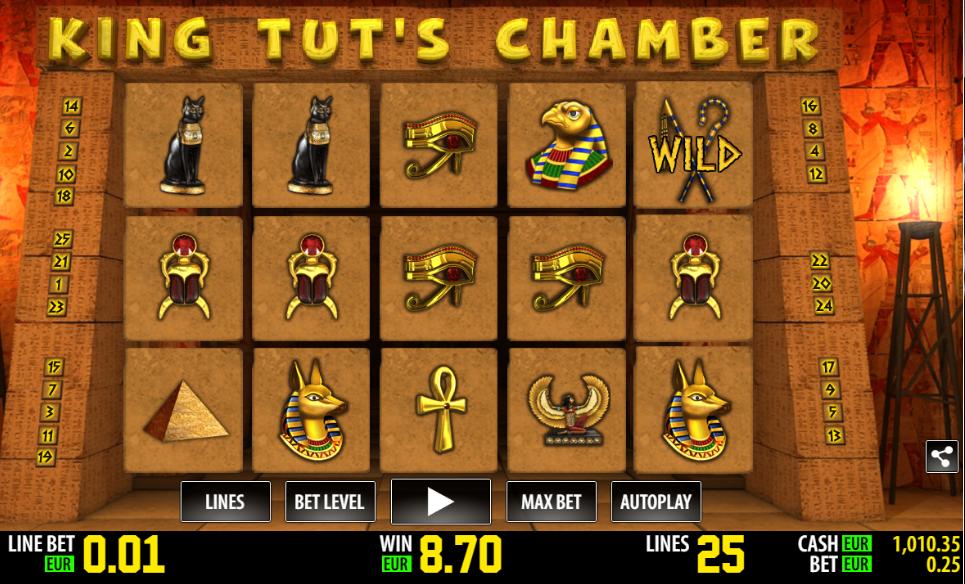 King Tuts Chamber