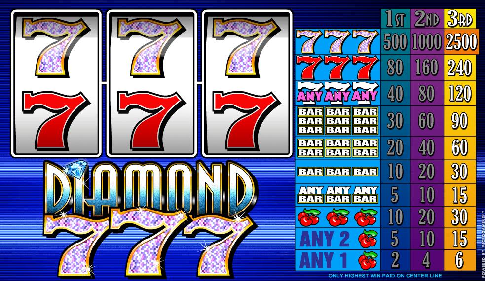 echtgeld casino ohne umsatzbedingung