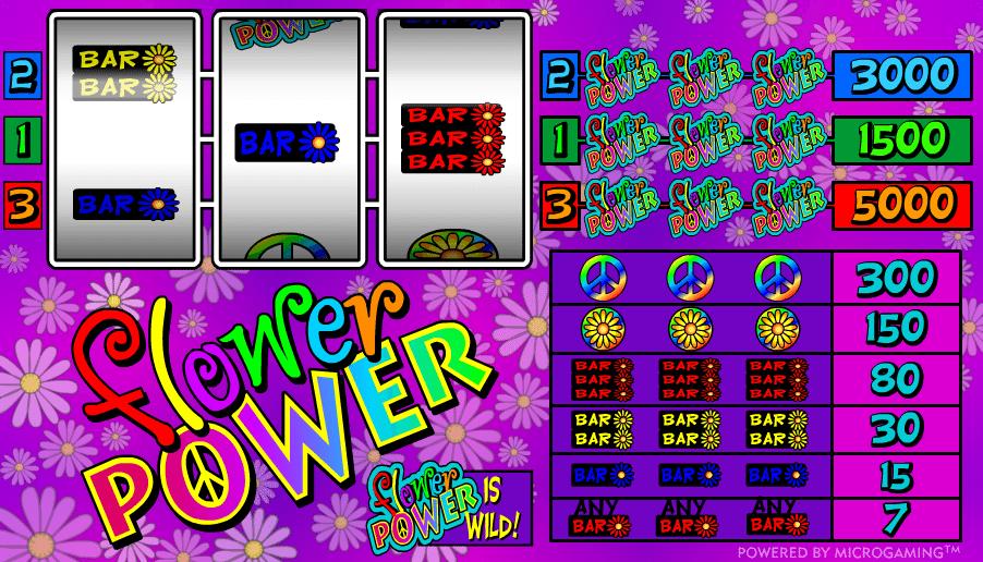 Live roulette welcome bonus