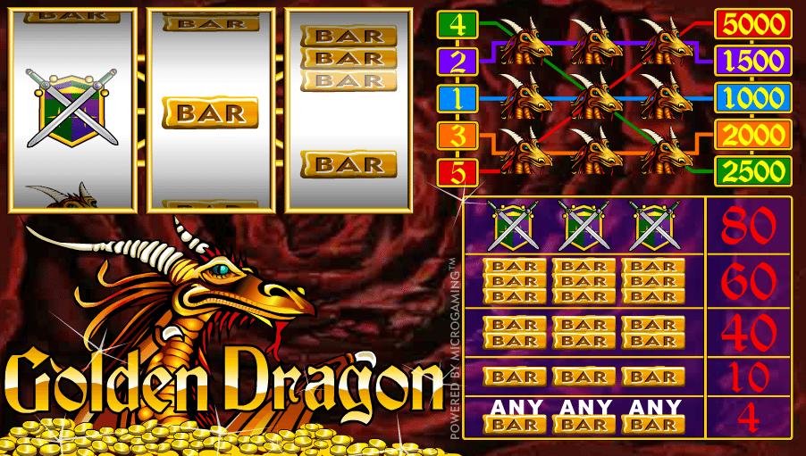 Golden Dragon Spielautomat Kostenlos Spielen